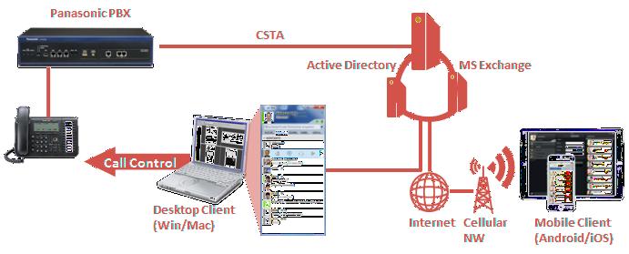UC PRO diagram2